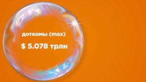 Максимальное значение пузыря доткомов