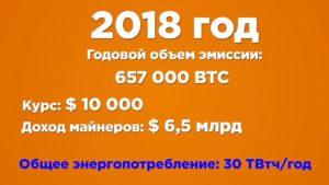 биткоин и энергопотребление (четвертая угроза биткоину)