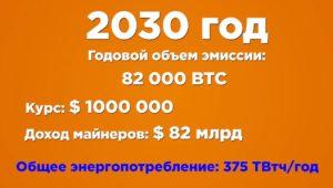 биткоин и энергопотребление 2030 год