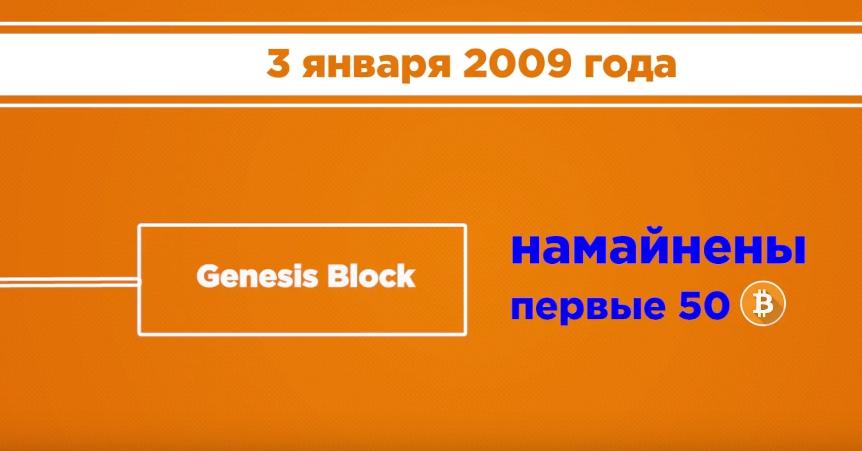 3 yanvarya 2009 goda namajneny pervye 50 bitkoinov