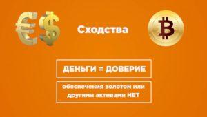 Сходства биткоина и денег