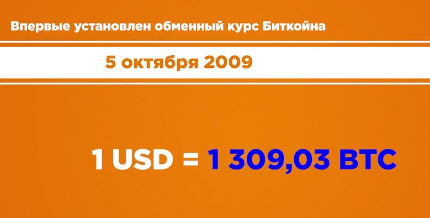5 oktyabrya 2009 goda byl ustanovlen obmennyj kurs bitkoina