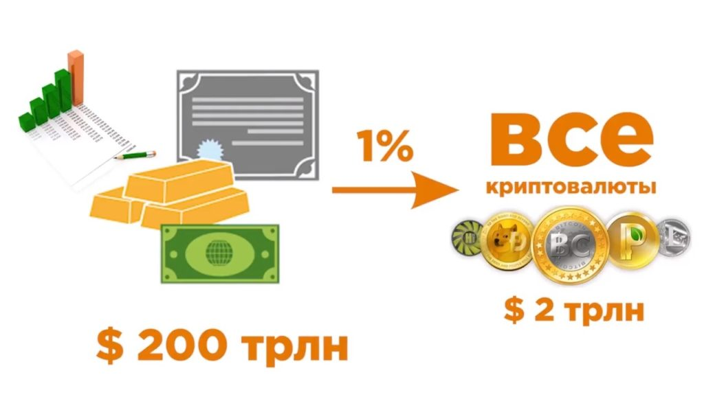 bitkoin mozhet stoit' $ 35 000