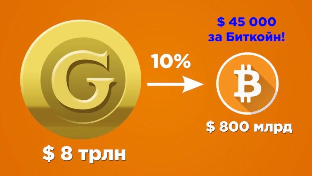 bitkoin mozhet stoit' $ 45 000