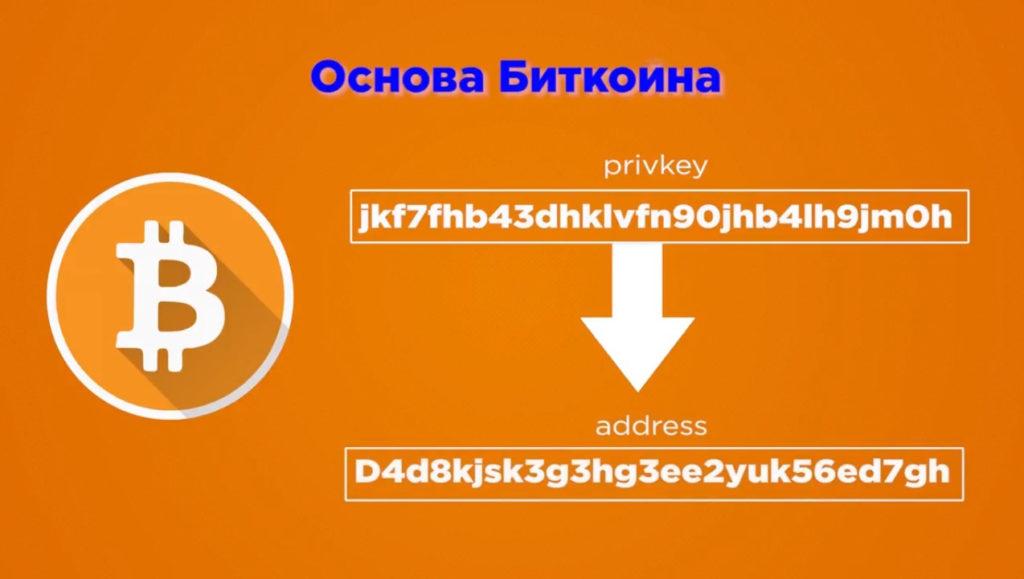 kriptograficheskie vychisleniya bitkoin adresa iz klyucha