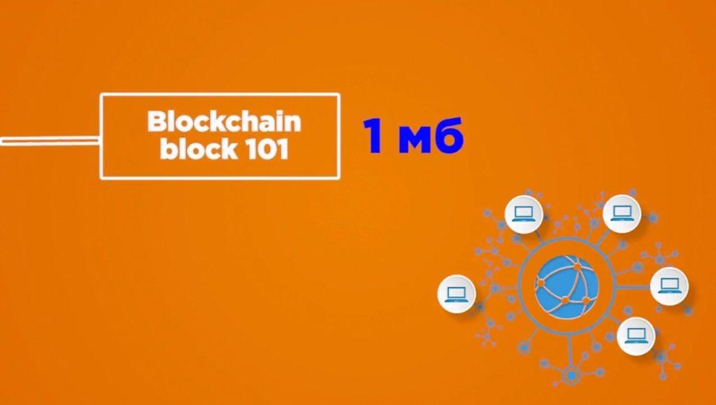 razmer bloka v blokchejne bitkoina