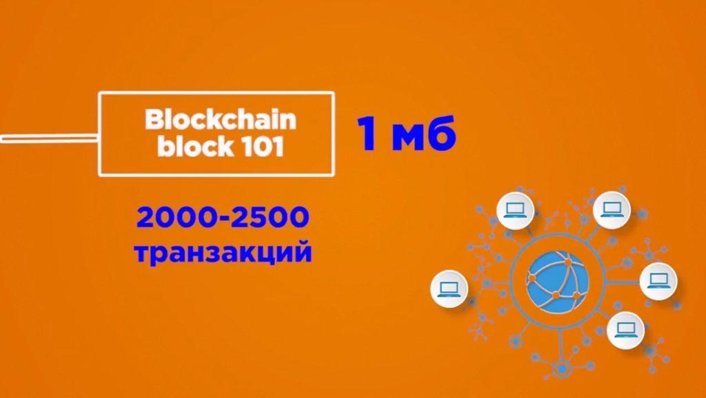 tranzakcii v bitkoin bloke