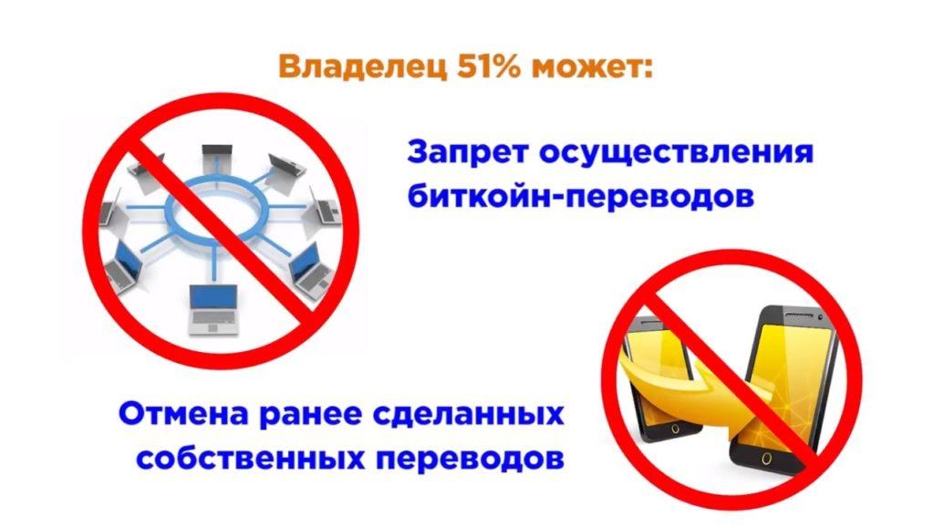 ugroza bitkoinu ataka 51 %