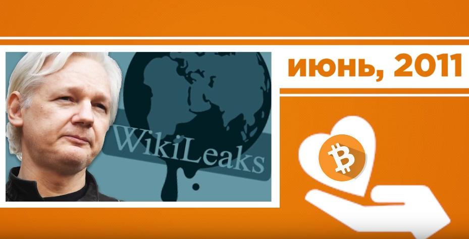 V iyune 2011 goda Vikiliks nachinaet prinimat' pozhertvovaniya v bitkoinah