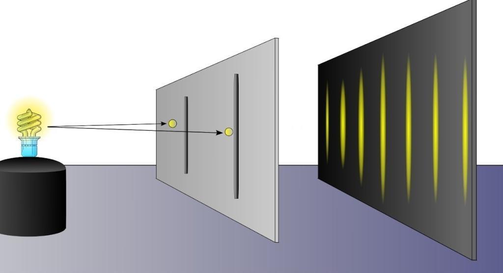 Tomas YUng pervyj v istorii kvantovyj eksperiment